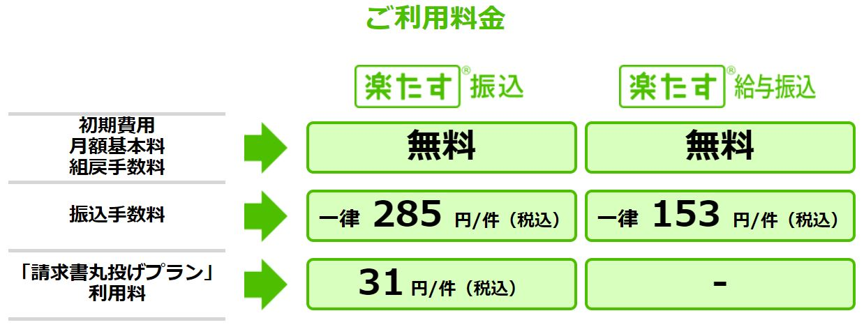 ※税込285円の振込料は公式よりも安い、ワンズベスト特約価格になります。